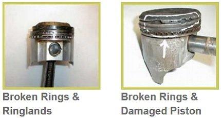 Cracked, Broken Rings diagnostic